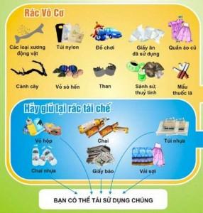 co-nhung-cach-xu-ly-rac-thai-vo-co-nao-1-700x734