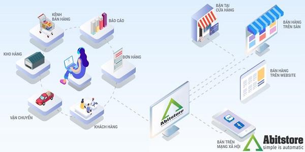 Phần mềm quản lý bán hàng đa kênh