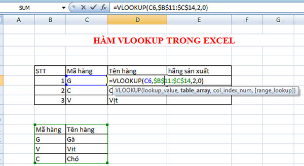 Các hàm trong Excel