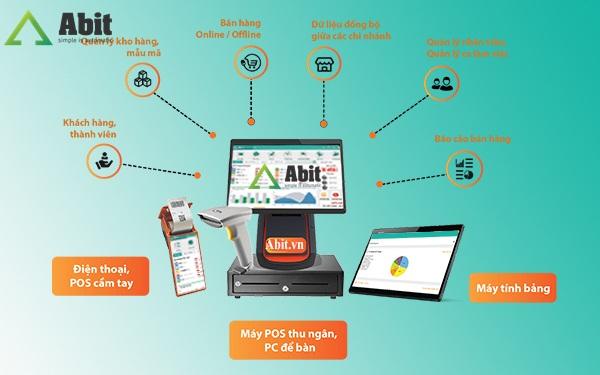 Giới thiệu phần mềm quản lý bán hàng có giao diện dễ sử dụng