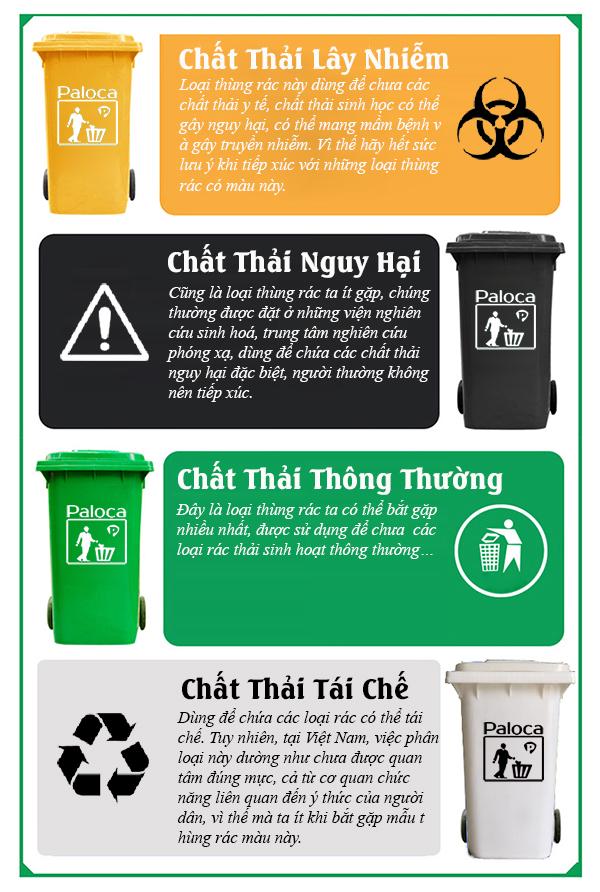 Quy chuẩn của thùng rác tái chế chính xác nhất