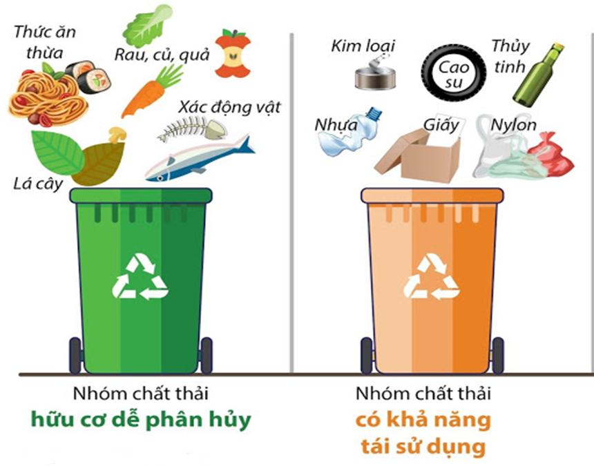 Rác thảitái chế là gì? Vai trò thùng đựngrác tái chế